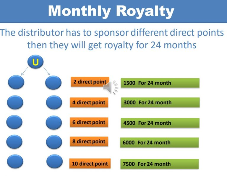 Monthly Royalty Of Future Maker Png, Jpg Images